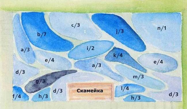 Схема миксбордера